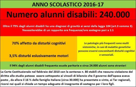 dati-2016_17